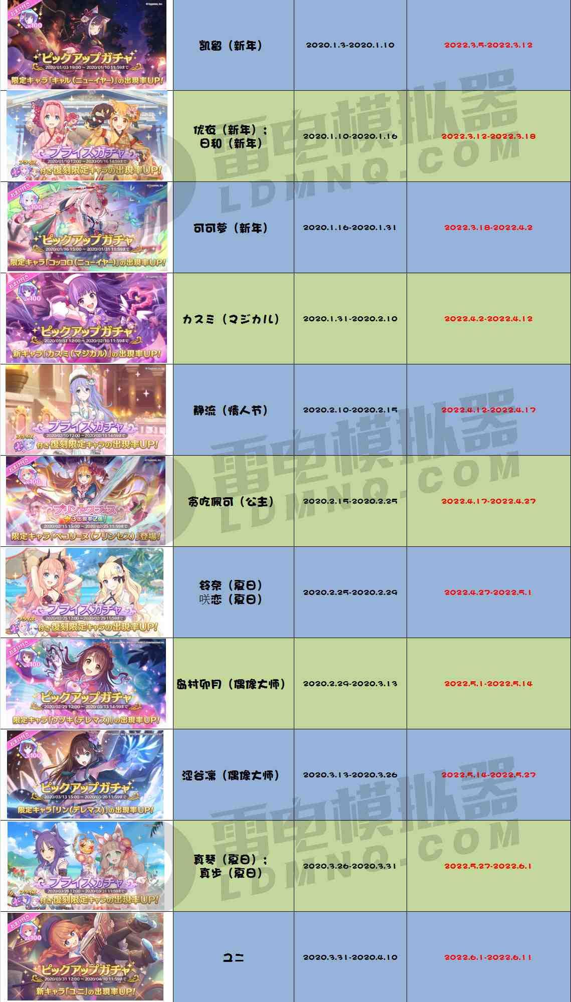 【公主连结】国服卡池开放时间顺序预测表