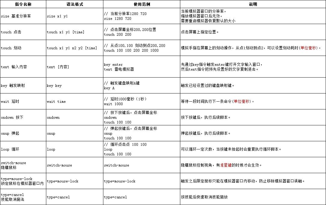 【雷电说明书】安卓模拟器一键宏设置教程