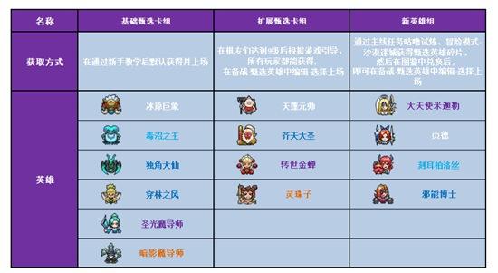 【战歌竞技场】甄选英雄功能和英雄配置攻略技巧