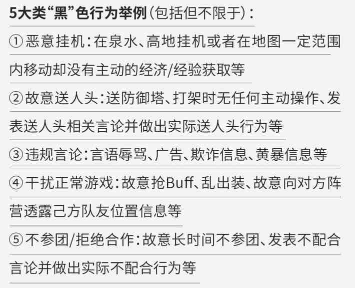 【王者荣耀】史上最严审判系统!官方警告,黑色行为会被系统盯上